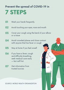 7 easy steps to help prevent the spread of COVID-19!